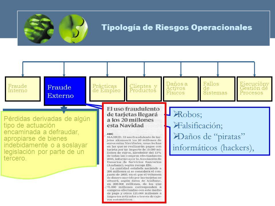 Identificación de RO Proceso de Gestión del Riesgo Operacional Identificación de Riesgos Evaluación/ Medición Seguimien to Control y Mitigación Reporting Base de Datos Interna de Pérdidas Operacionales (BDIPO)