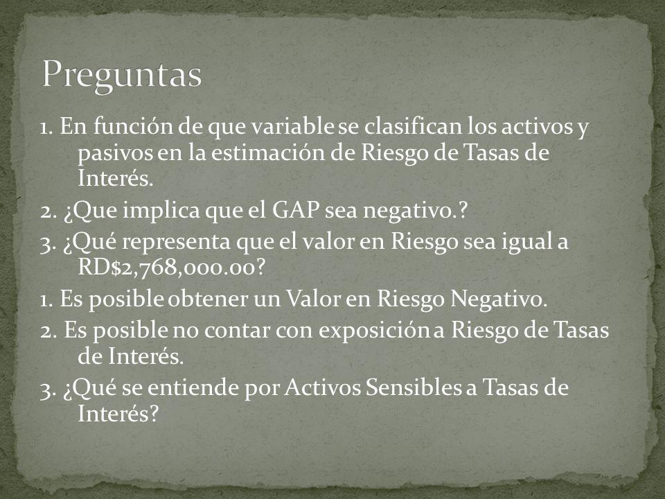 1. En función de que variable se clasifican los activos y pasivos en la estimación de Riesgo de Tasas de Interés. 2. ¿Que implica que el GAP sea negat