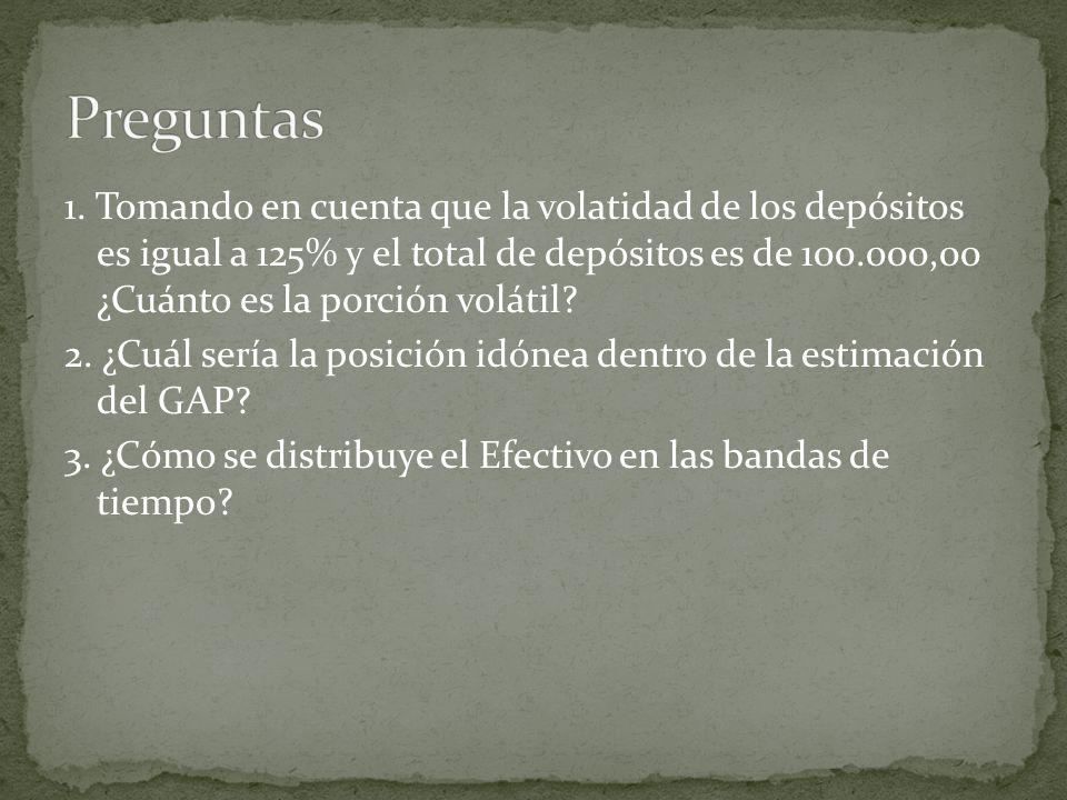 1. Tomando en cuenta que la volatidad de los depósitos es igual a 125% y el total de depósitos es de 100.000,00 ¿Cuánto es la porción volátil? 2. ¿Cuá