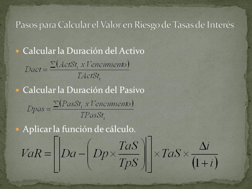 Calcular la Duración del Activo Calcular la Duración del Pasivo Aplicar la función de cálculo.