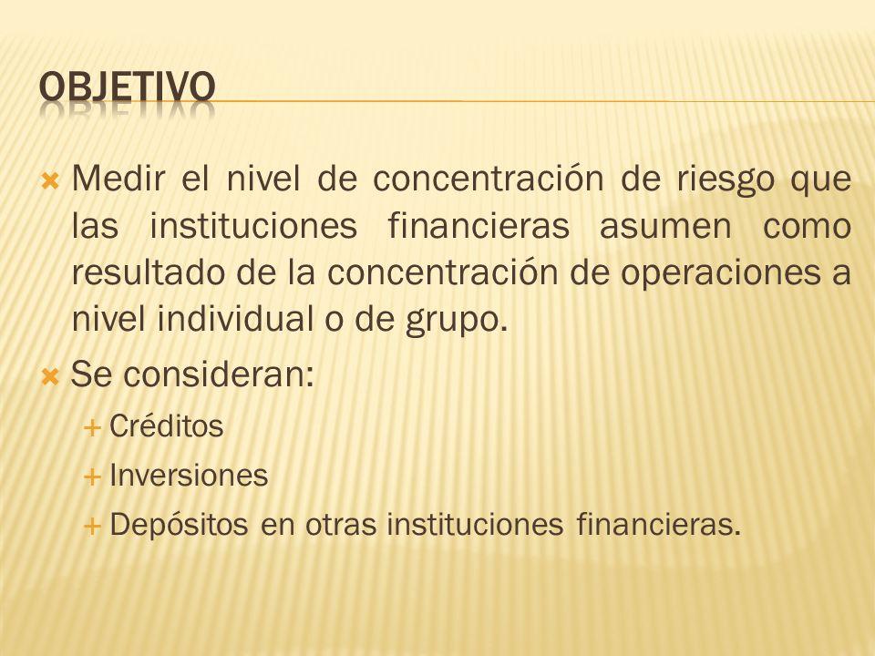 Medir el nivel de concentración de riesgo que las instituciones financieras asumen como resultado de la concentración de operaciones a nivel individual o de grupo.