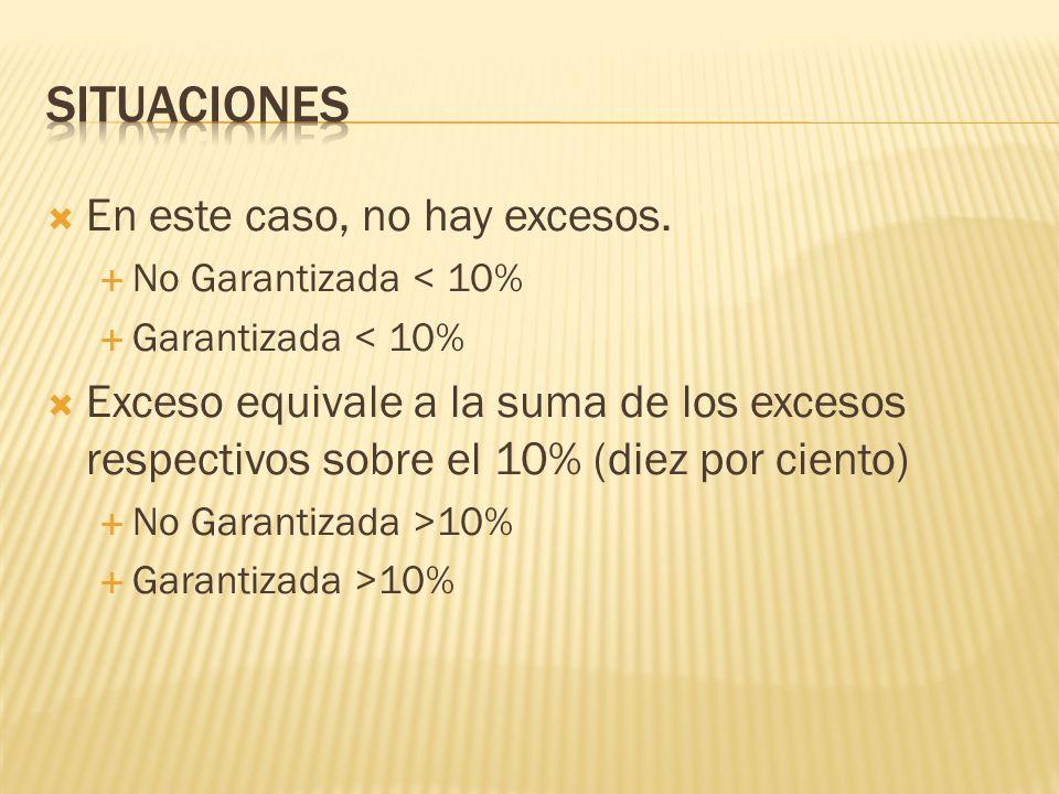 En este caso, no hay excesos. No Garantizada < 10% Garantizada < 10% Exceso equivale a la suma de los excesos respectivos sobre el 10% (diez por cient