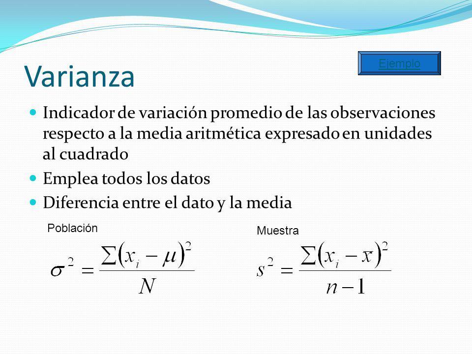 Varianza Indicador de variación promedio de las observaciones respecto a la media aritmética expresado en unidades al cuadrado Emplea todos los datos