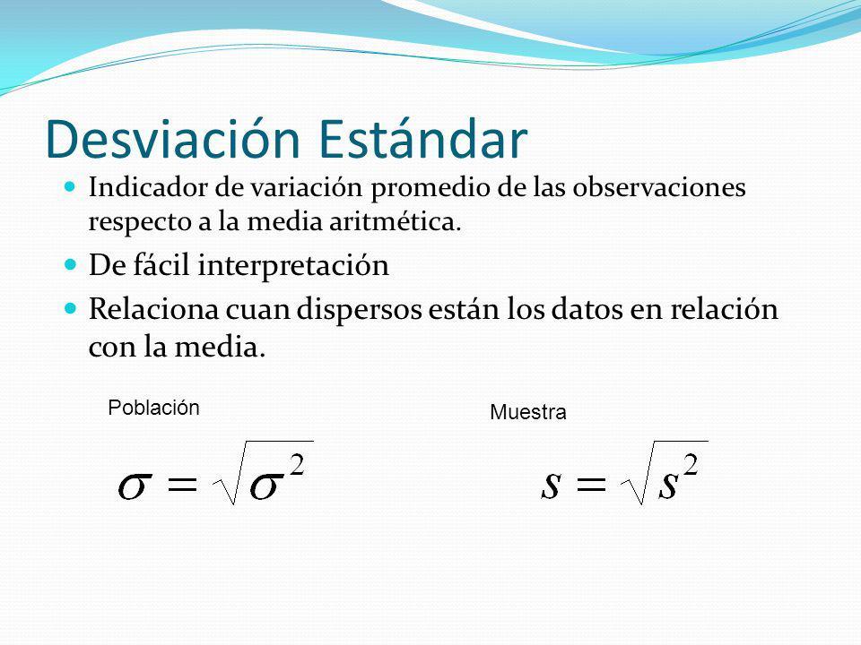 Desviación Estándar Indicador de variación promedio de las observaciones respecto a la media aritmética. De fácil interpretación Relaciona cuan disper