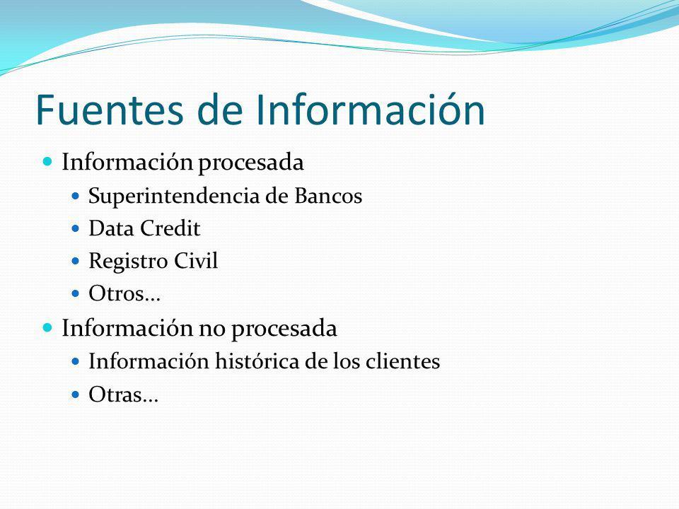 Fuentes de Información Información procesada Superintendencia de Bancos Data Credit Registro Civil Otros... Información no procesada Información histó