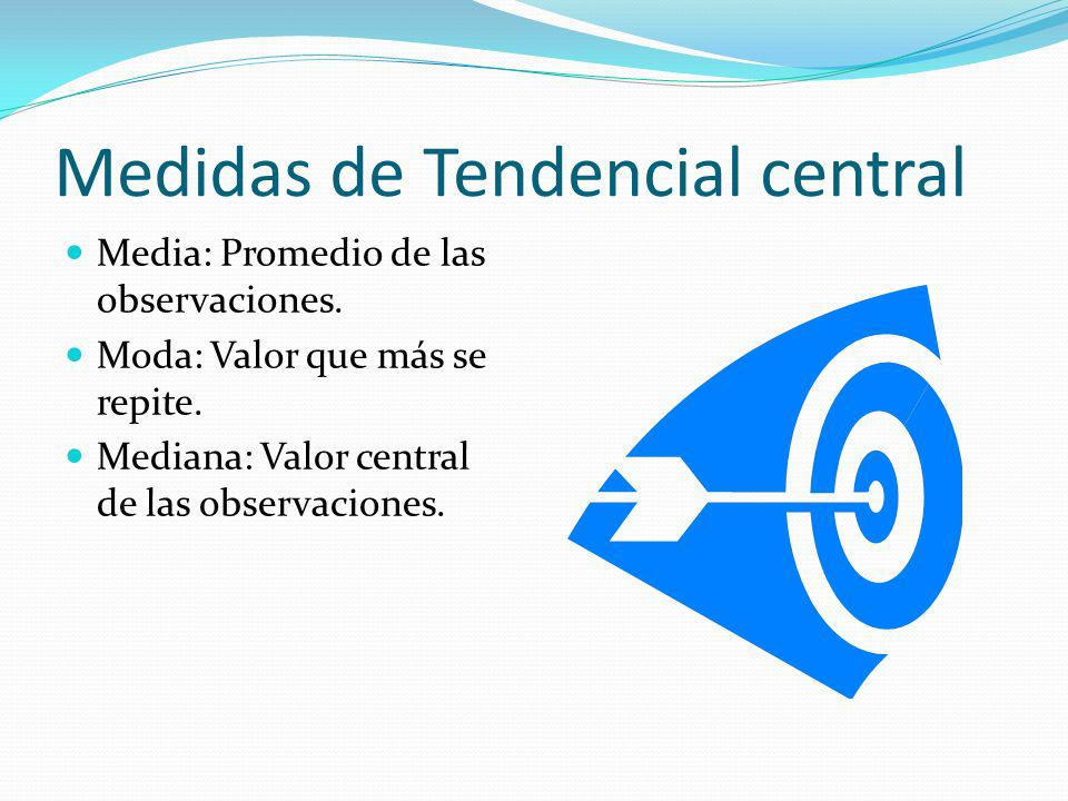 Medidas de Tendencial central Media: Promedio de las observaciones. Moda: Valor que más se repite. Mediana: Valor central de las observaciones.