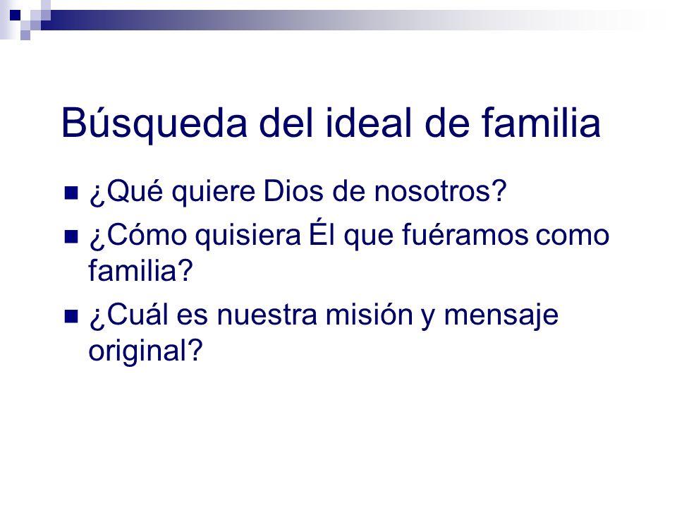 Búsqueda del ideal de familia ¿Qué quiere Dios de nosotros? ¿Cómo quisiera Él que fuéramos como familia? ¿Cuál es nuestra misión y mensaje original?