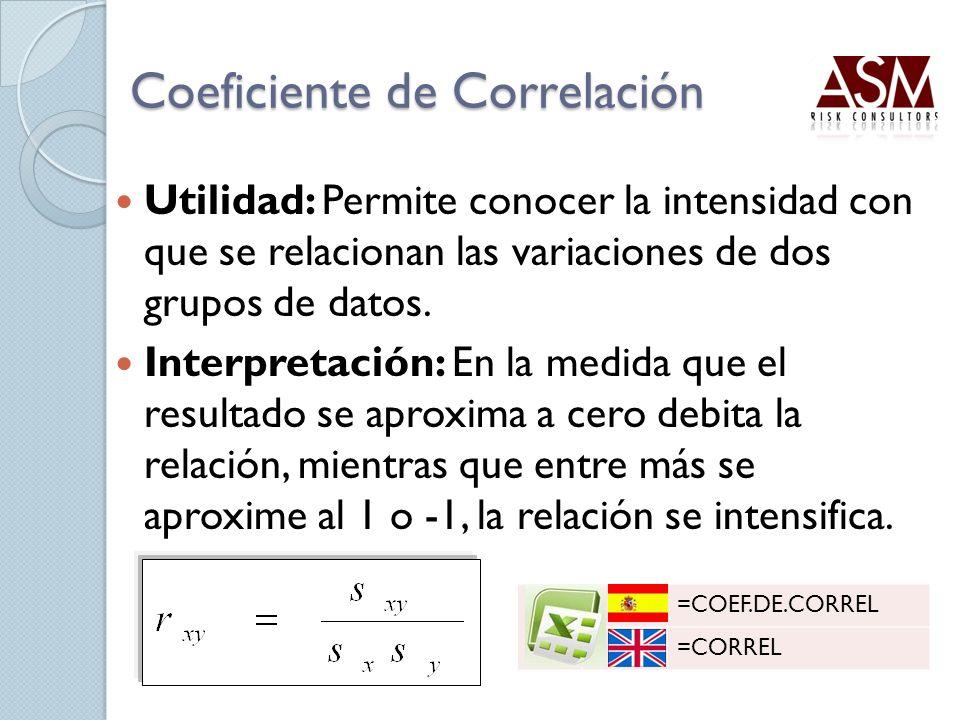 Coeficiente de Correlación Utilidad: Permite conocer la intensidad con que se relacionan las variaciones de dos grupos de datos. Interpretación: En la