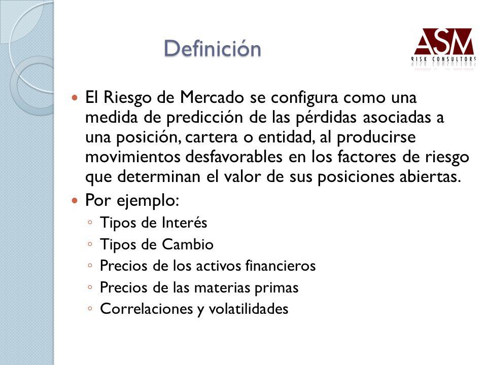Definición El Riesgo de Mercado se configura como una medida de predicción de las pérdidas asociadas a una posición, cartera o entidad, al producirse