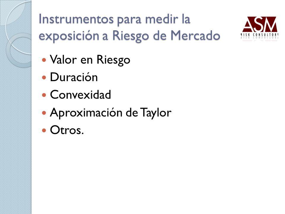 Instrumentos para medir la exposición a Riesgo de Mercado Valor en Riesgo Duración Convexidad Aproximación de Taylor Otros.