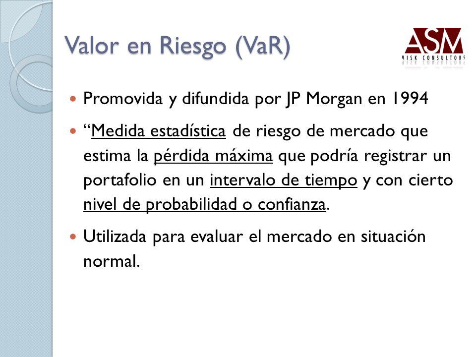 Valor en Riesgo (VaR) Promovida y difundida por JP Morgan en 1994 Medida estadística de riesgo de mercado que estima la pérdida máxima que podría regi