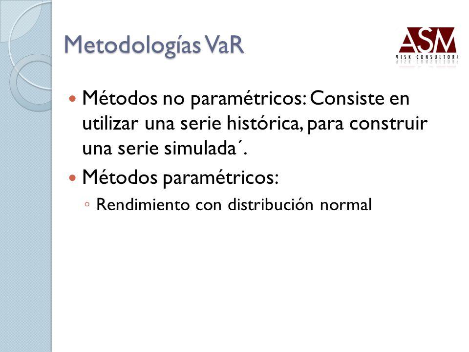 Metodologías VaR Métodos no paramétricos: Consiste en utilizar una serie histórica, para construir una serie simulada´. Métodos paramétricos: Rendimie