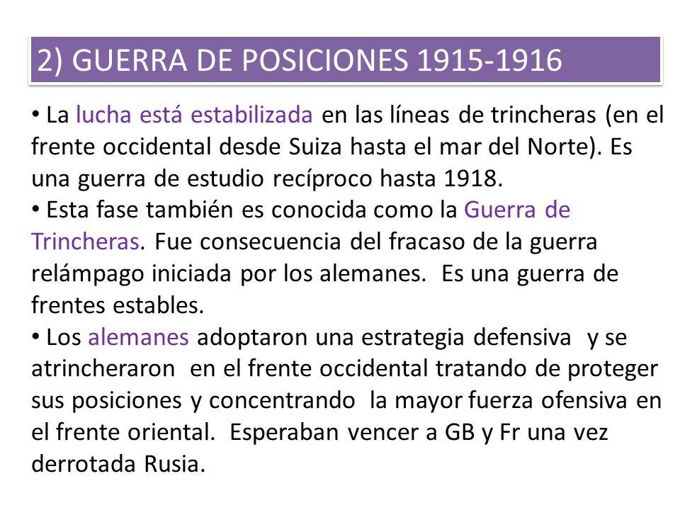 2) GUERRA DE POSICIONES 1915-1916 La lucha está estabilizada en las líneas de trincheras (en el frente occidental desde Suiza hasta el mar del Norte).