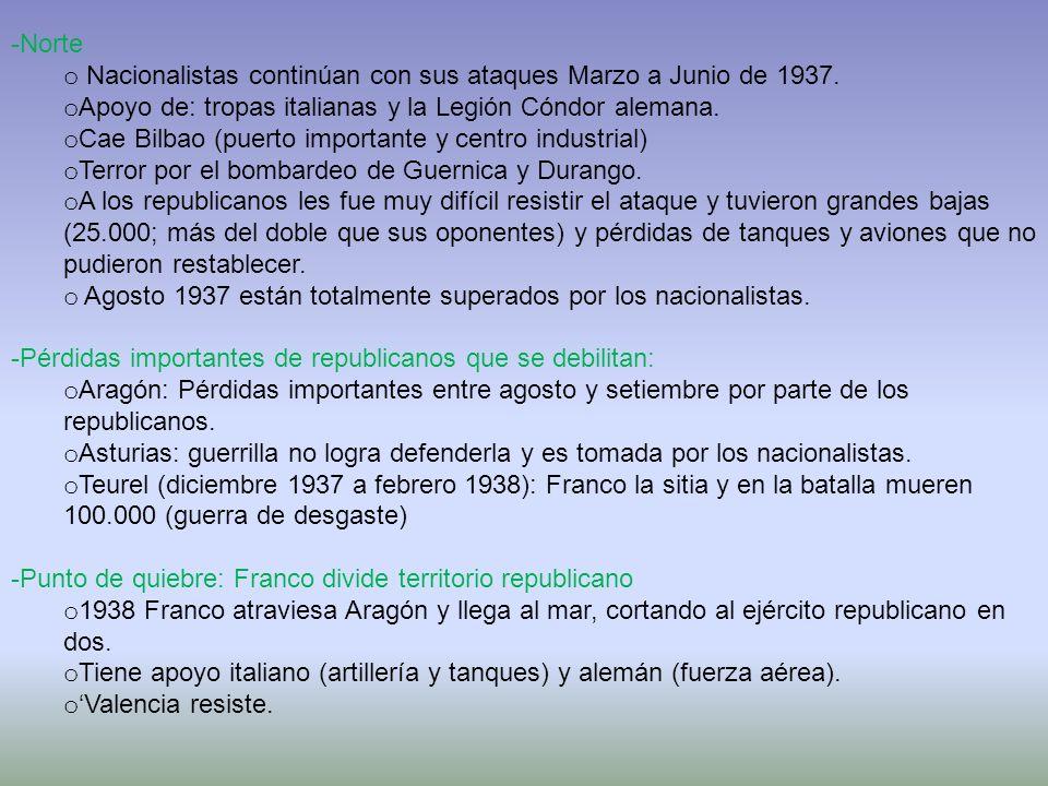 -Norte o Nacionalistas continúan con sus ataques Marzo a Junio de 1937. o Apoyo de: tropas italianas y la Legión Cóndor alemana. o Cae Bilbao (puerto