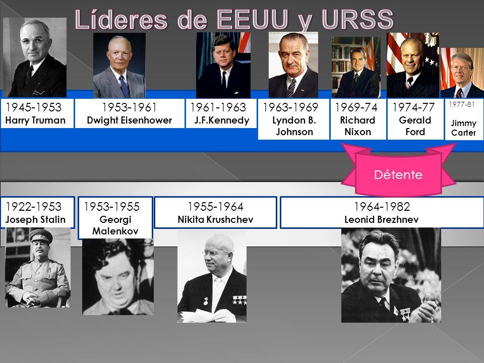 1945-1953 Harry Truman 1922-1953 Joseph Stalin 1953-1961 Dwight Eisenhower 1953-1955 Georgi Malenkov 1955-1964 Nikita Krushchev 1961-1963 J.F.Kennedy