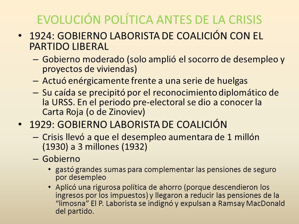 EVOLUCIÓN POLÍTICA ANTES DE LA CRISIS 1924: GOBIERNO LABORISTA DE COALICIÓN CON EL PARTIDO LIBERAL – Gobierno moderado (solo amplió el socorro de dese