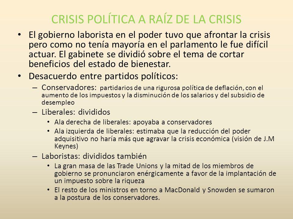 CRISIS POLÍTICA A RAÍZ DE LA CRISIS El gobierno laborista en el poder tuvo que afrontar la crisis pero como no tenía mayoría en el parlamento le fue d