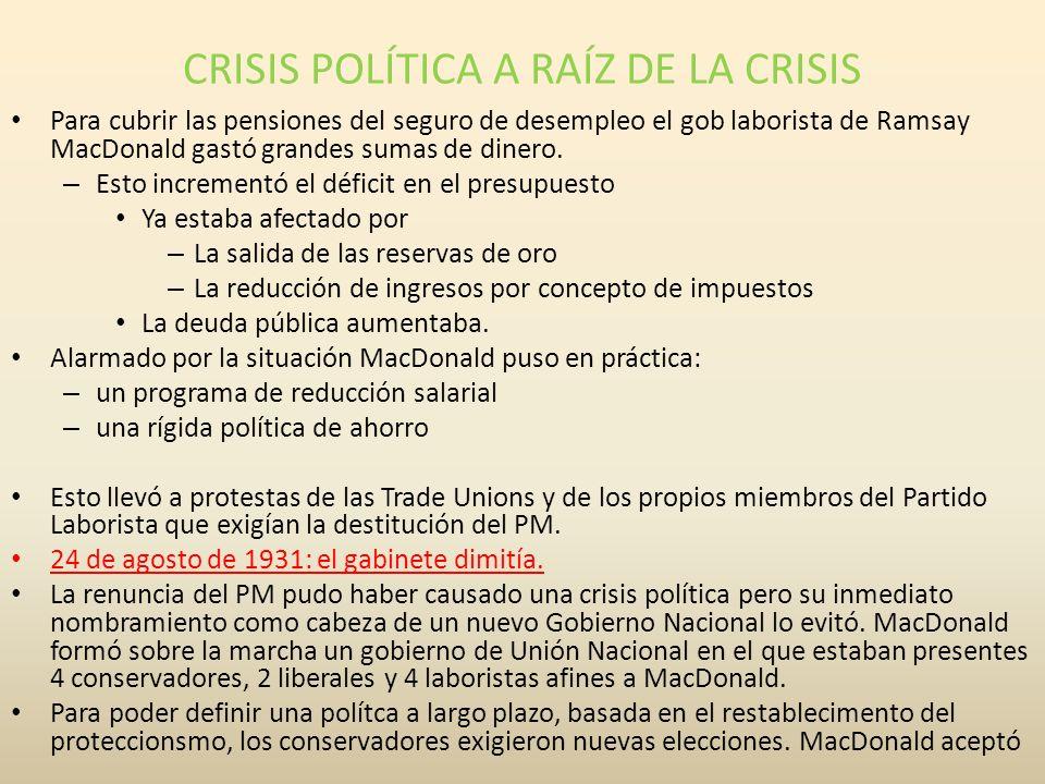 CRISIS POLÍTICA A RAÍZ DE LA CRISIS Para cubrir las pensiones del seguro de desempleo el gob laborista de Ramsay MacDonald gastó grandes sumas de dine