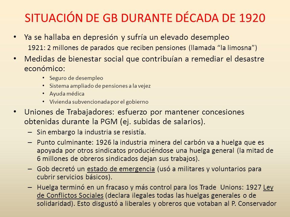 SITUACIÓN DE GB DURANTE DÉCADA DE 1920 Ya se hallaba en depresión y sufría un elevado desempleo 1921: 2 millones de parados que reciben pensiones (lla