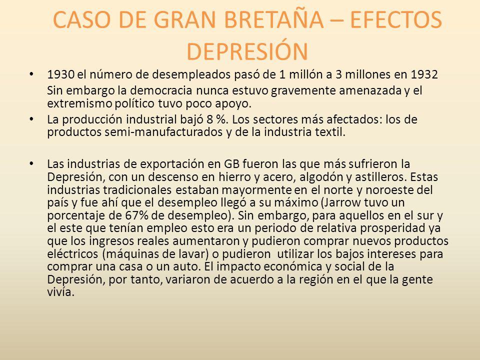 CASO DE GRAN BRETAÑA – EFECTOS DEPRESIÓN 1930 el número de desempleados pasó de 1 millón a 3 millones en 1932 Sin embargo la democracia nunca estuvo g