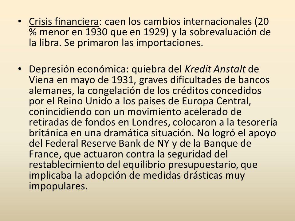 Crisis financiera: caen los cambios internacionales (20 % menor en 1930 que en 1929) y la sobrevaluación de la libra. Se primaron las importaciones. D