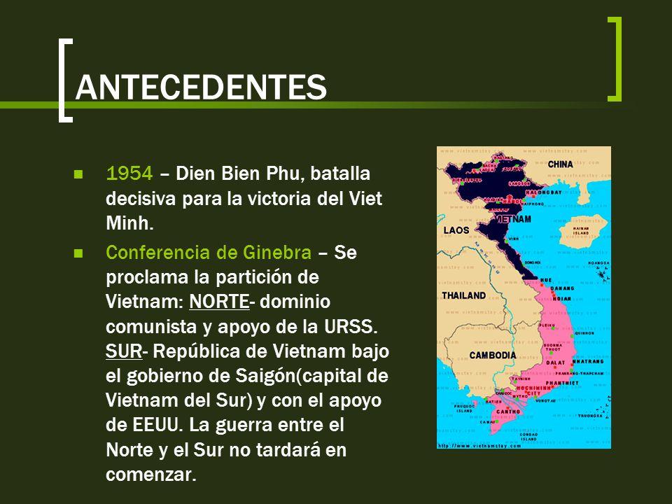 ANTECEDENTES Desde 1887 la península de Indochina era una colonia francesa. Actualmente está formada por Camboya, Vietnam, Laos, Myanmar (antigua Birm
