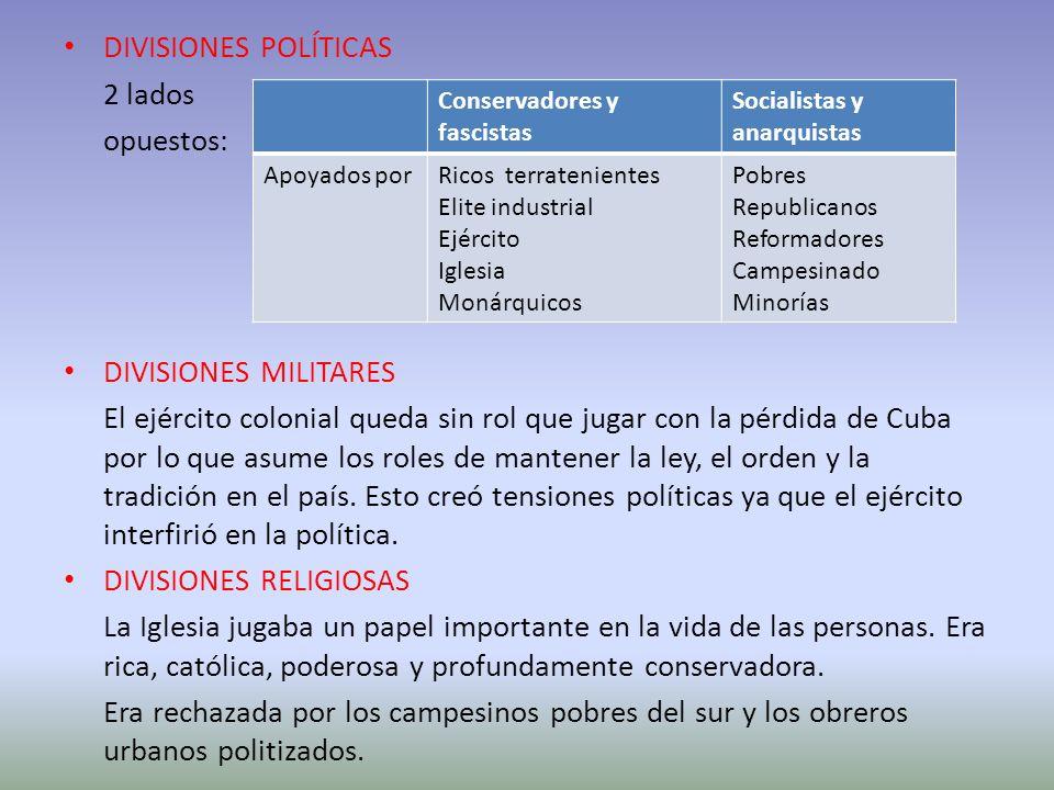 DIVISIONES POLÍTICAS 2 lados opuestos: DIVISIONES MILITARES El ejército colonial queda sin rol que jugar con la pérdida de Cuba por lo que asume los r