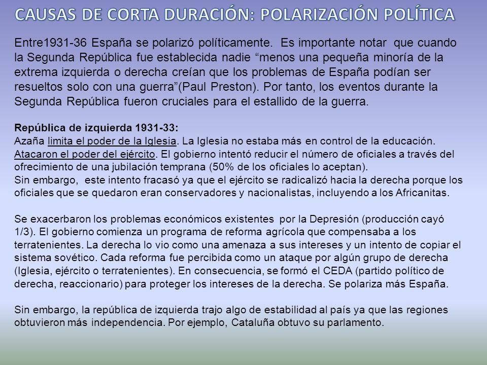 República de derecha 1933-36: Por el aumento de tensiones Azaña renunció.