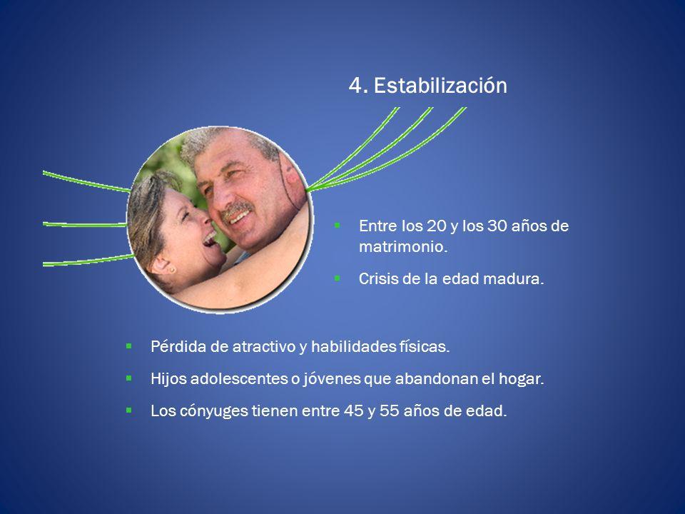 4. Estabilización Entre los 20 y los 30 años de matrimonio. Crisis de la edad madura. Pérdida de atractivo y habilidades físicas. Hijos adolescentes o