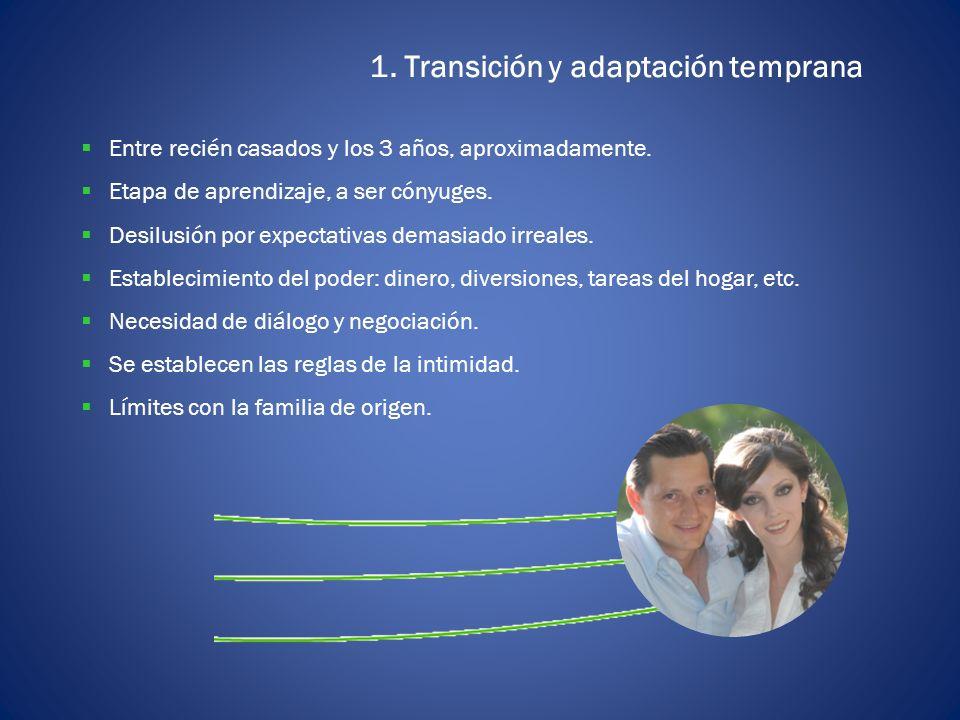1. Transición y adaptación temprana Entre recién casados y los 3 años, aproximadamente. Etapa de aprendizaje, a ser cónyuges. Desilusión por expectati