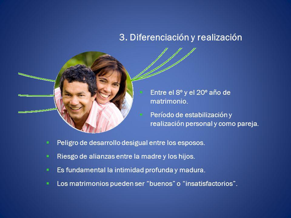 3. Diferenciación y realización Peligro de desarrollo desigual entre los esposos. Riesgo de alianzas entre la madre y los hijos. Es fundamental la int