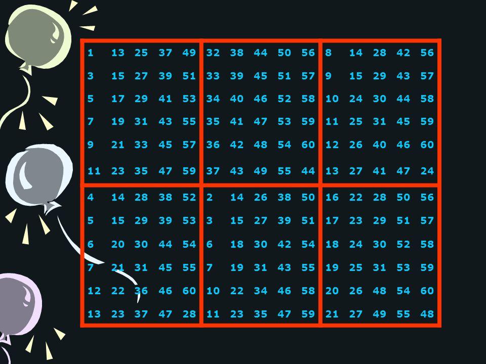 Sigo eligiendo números… 1234 5678 9101112 13141516 Sin que yo pueda verlo, elige un número de la tabla y tacha la fila y la columna a las que pertenece.