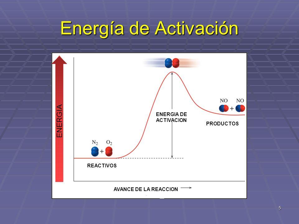 6 Velocidad de Reacción Se define como la cantidad de reactivo consumido o de producto obtenido en un periodo dado de tiempo.