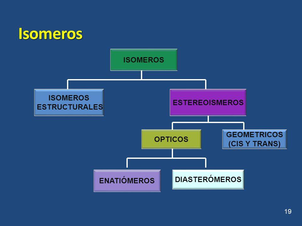 19 ISOMEROS ESTRUCTURALES ESTEREOISMEROS OPTICOS GEOMETRICOS (CIS Y TRANS) ENATIÓMEROS DIASTERÓMEROS