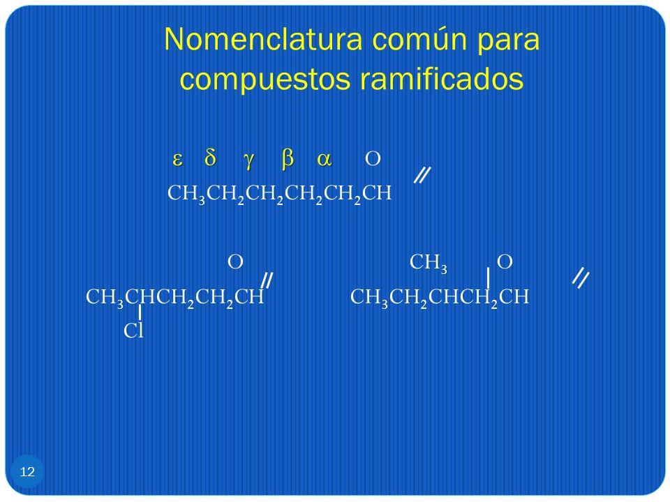Nomenclatura común para compuestos ramificados O CH 3 CH 2 CH 2 CH 2 CH 2 CH O CH 3 O CH 3 CHCH 2 CH 2 CH CH 3 CH 2 CHCH 2 CH Cl 12
