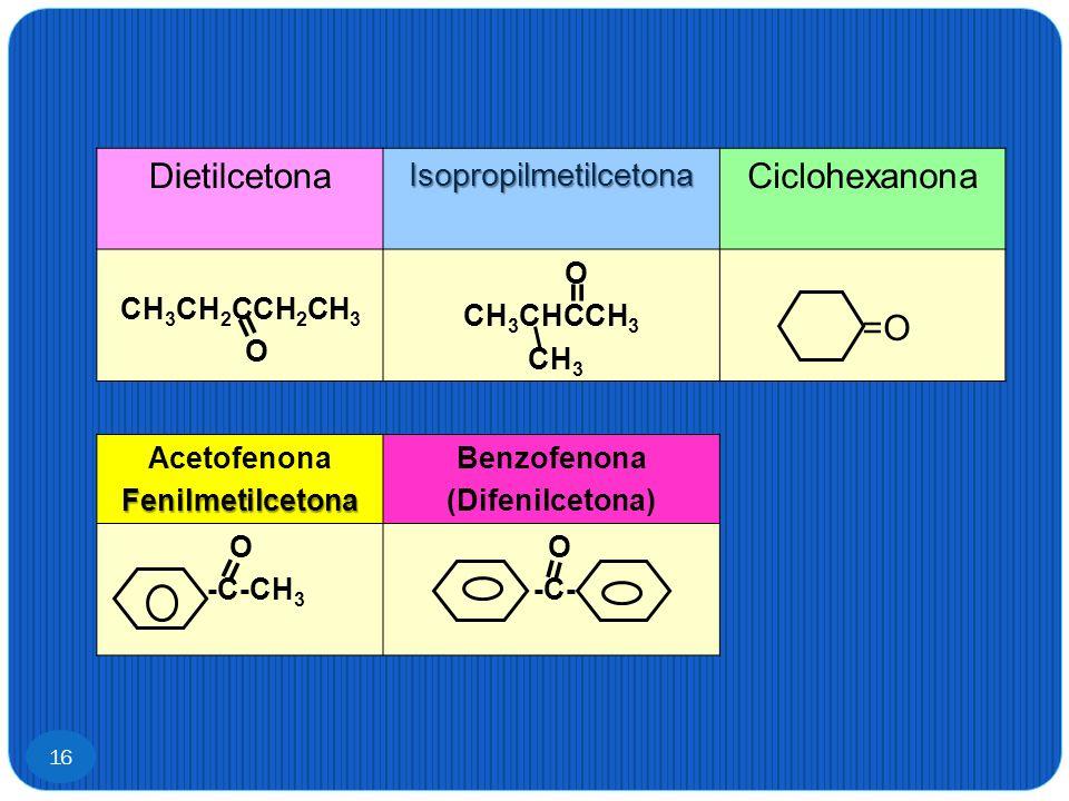 DietilcetonaIsopropilmetilcetona Ciclohexanona CH 3 CH 2 CCH 2 CH 3 O CH 3 CHCCH 3 CH 3 =O AcetofenonaFenilmetilcetona Benzofenona (Difenilcetona) O -