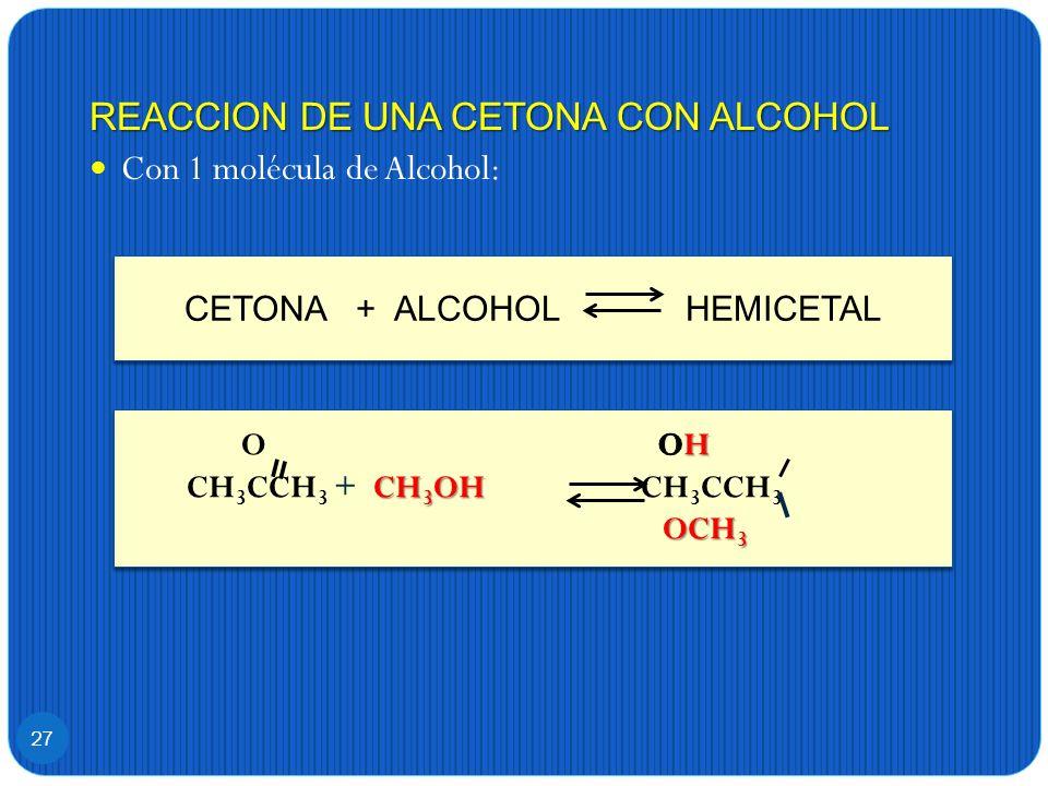 27 REACCION DE UNA CETONA CON ALCOHOL Con 1 molécula de Alcohol: CETONA + ALCOHOL HEMICETAL