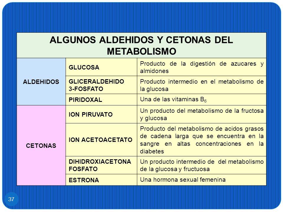 37 ALGUNOS ALDEHIDOS Y CETONAS DEL METABOLISMO ALDEHIDOS GLUCOSA Producto de la digestión de azucares y almidones GLICERALDEHIDO 3-FOSFATO Producto in