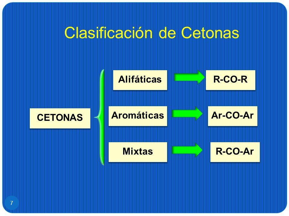 Clasificación de Cetonas 7 R-CO-R Ar-CO-Ar R-CO-Ar Alifáticas Mixtas Aromáticas CETONAS