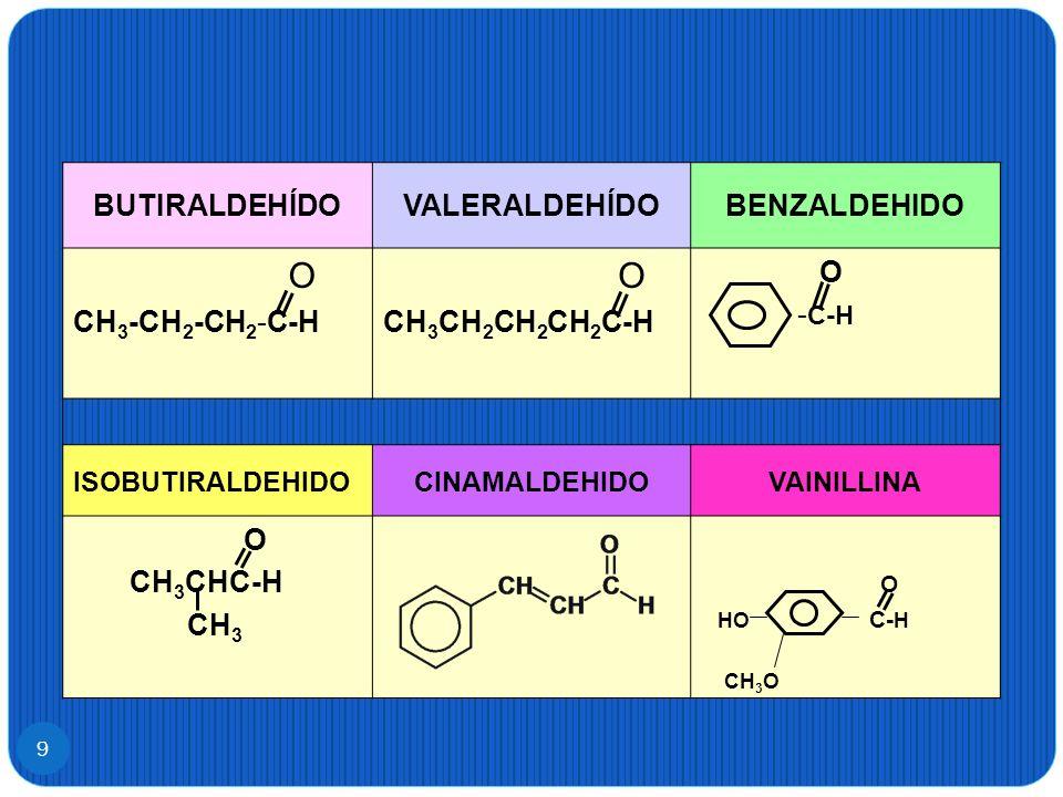 9 BUTIRALDEHÍDOVALERALDEHÍDOBENZALDEHIDO O CH 3 -CH 2 -CH 2 -C-H O CH 3 CH 2 CH 2 CH 2 C-H O - C-H ISOBUTIRALDEHIDOCINAMALDEHIDOVAINILLINA O CH 3 CHC-