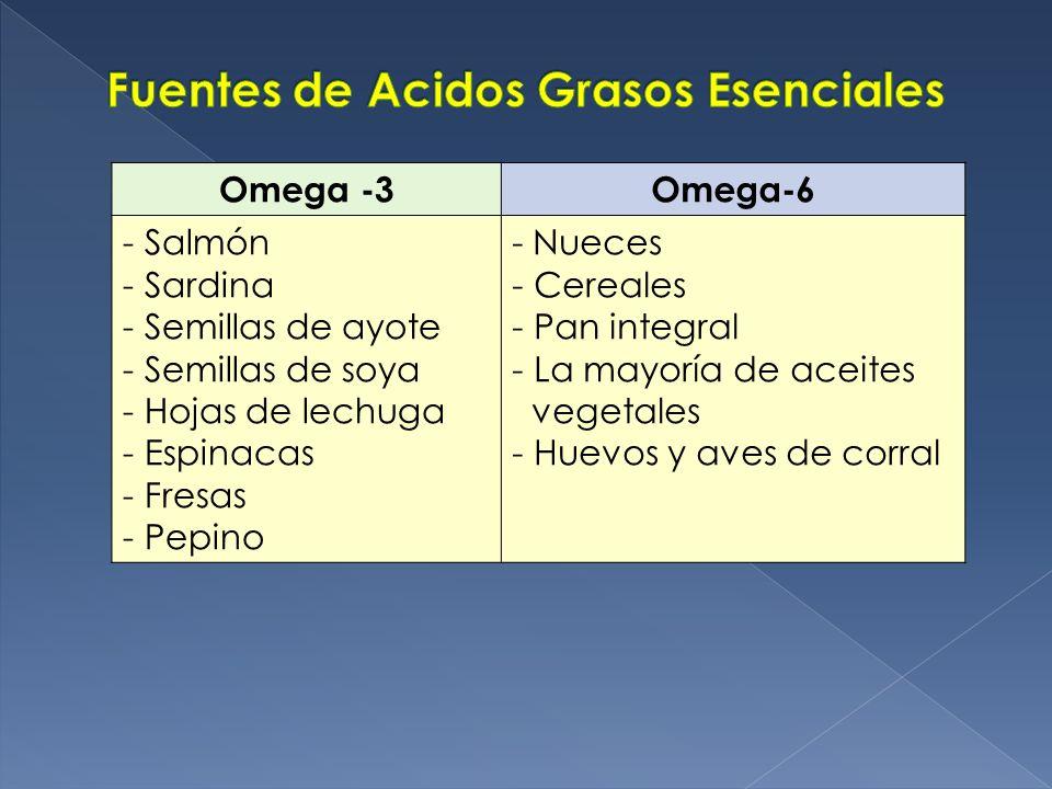 Omega -3Omega-6 - Salmón - Sardina - Semillas de ayote - Semillas de soya - Hojas de lechuga - Espinacas - Fresas - Pepino - Nueces - Cereales - Pan i