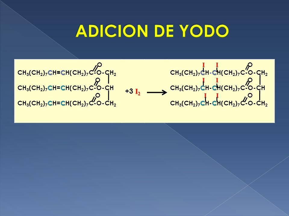 O C=C CH 3 (CH 2 ) 7 CH=CH(CH 2 ) 7 C-O-CH 2 O CC CH 3 (CH 2 ) 7 CH=CH(CH 2 ) 7 C-O-CH O CC CH 3 (CH 2 ) 7 CH=CH(CH 2 ) 7 C-O-CH 2 I 2 +3 I 2 I I I I