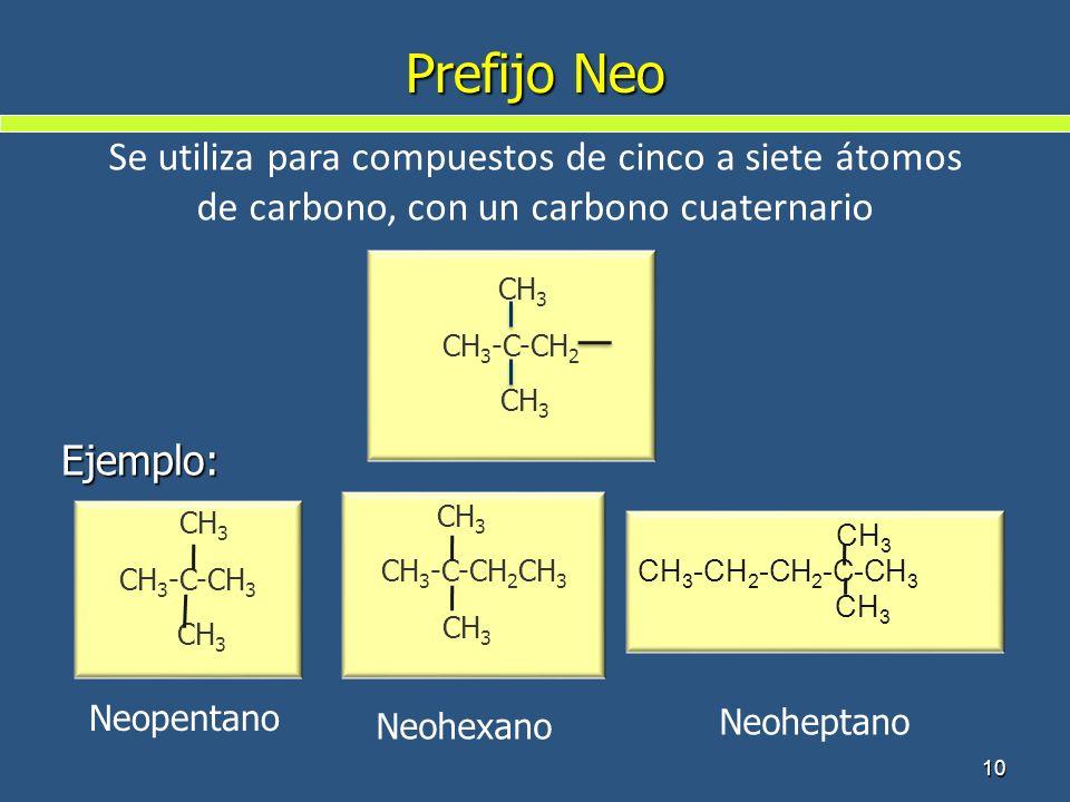 Prefijo Neo Ejemplo: 10 CH 3 CH 3 -C-CH 2 CH 3 CH 3 -C-CH 3 CH 3 Neopentano CH 3 CH 3 -C-CH 2 CH 3 CH 3 Neohexano Se utiliza para compuestos de cinco
