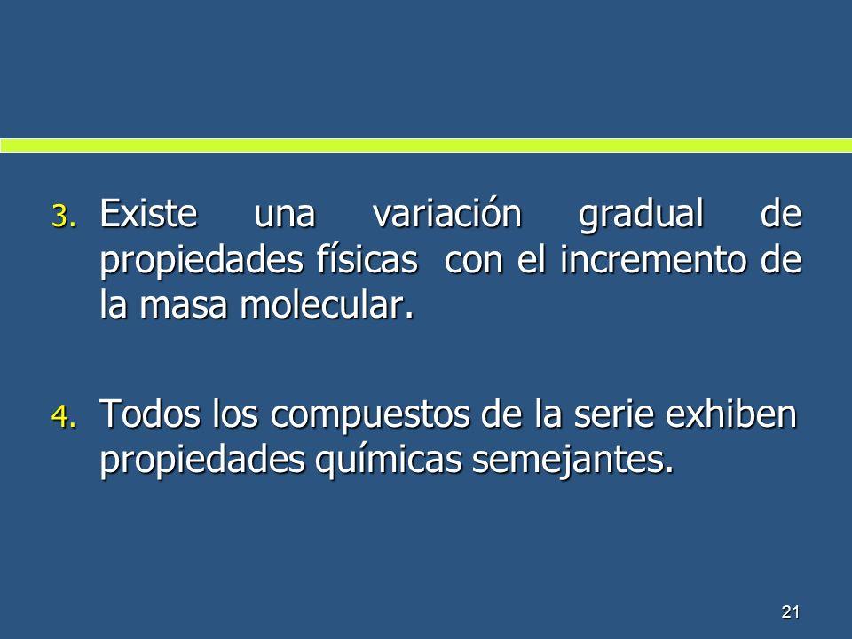 21 3. Existe una variación gradual de propiedades físicas con el incremento de la masa molecular. 4. Todos los compuestos de la serie exhiben propieda