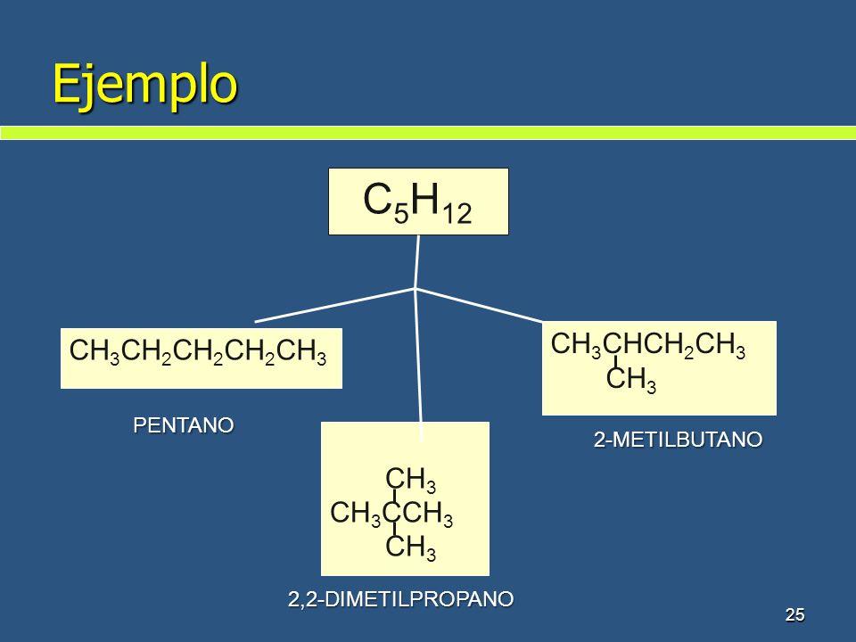 Ejemplo 25 C 5 H 12 CH 3 CH 2 CH 2 CH 2 CH 3 CH 3 CHCH 2 CH 3 CH 3 CH 3 CCH 3 CH 3 PENTANO 2-METILBUTANO 2,2-DIMETILPROPANO