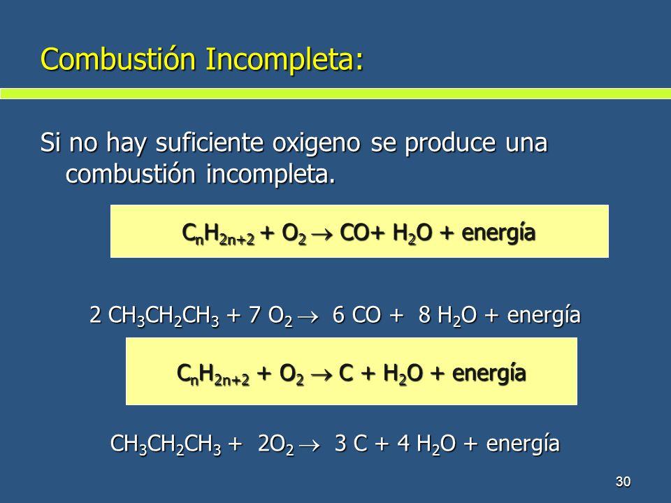 30 Combustión Incompleta: Si no hay suficiente oxigeno se produce una combustión incompleta. 2 CH 3 CH 2 CH 3 + 7 O 2 6 CO + 8 H 2 O + energía CH 3 CH