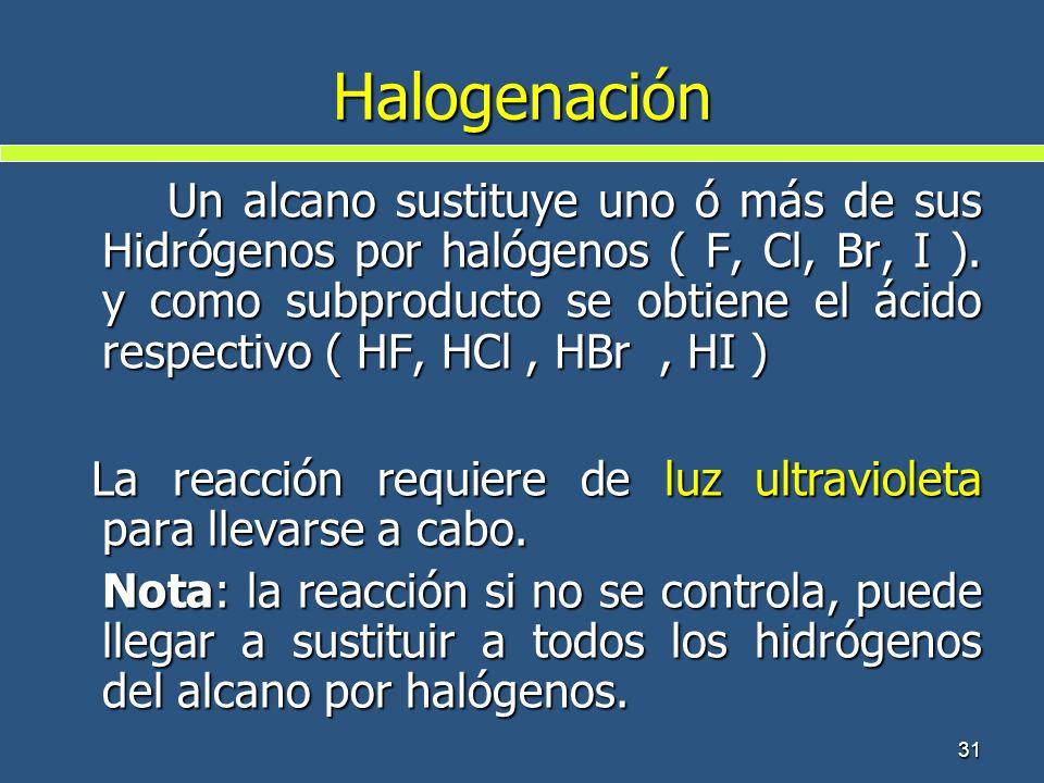 Halogenación Un alcano sustituye uno ó más de sus Hidrógenos por halógenos ( F, Cl, Br, I ). y como subproducto se obtiene el ácido respectivo ( HF, H