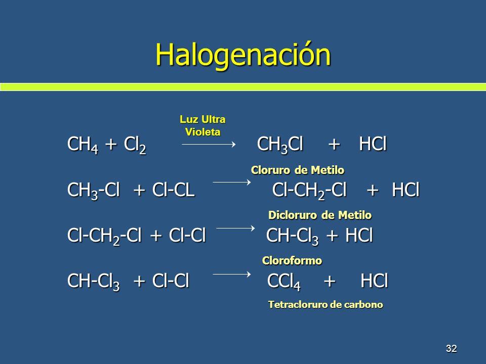 32 Halogenación CH 4 + Cl 2 CH 3 Cl + HCl Cloruro de Metilo Cloruro de Metilo CH 3 -Cl + Cl-CL Cl-CH 2 -Cl + HCl Dicloruro de Metilo Dicloruro de Meti