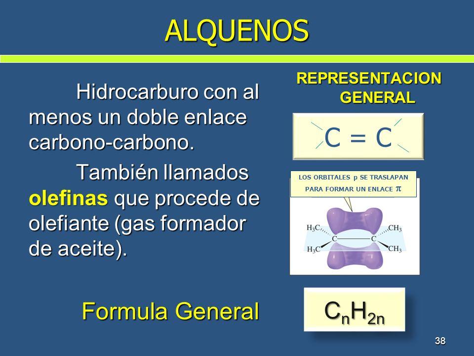 ALQUENOS Hidrocarburo con al menos un doble enlace carbono-carbono. También llamados olefinas que procede de olefiante (gas formador de aceite). Formu
