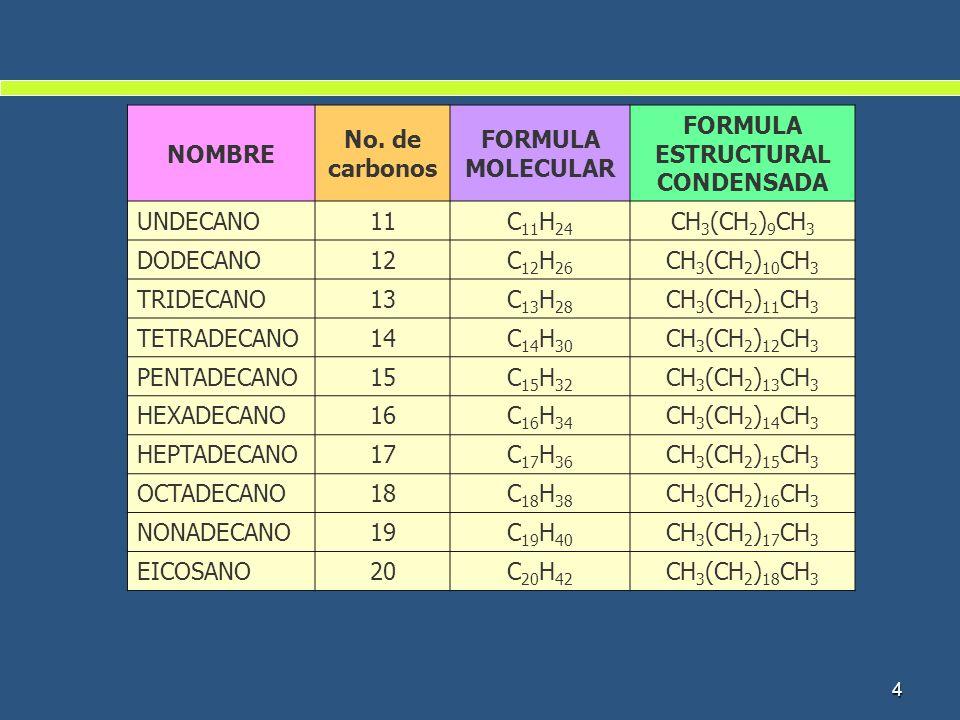5 Nomenclatura Sistema Común: Si todos los carbonos se encuentran en una cadena lineal continua, se utiliza el prefijo n-, antes del nombre de la familia y la terminación ano.